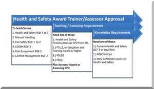Conflict Management Information Sheet