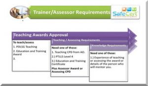 Education and Training Award Trainer Requirements